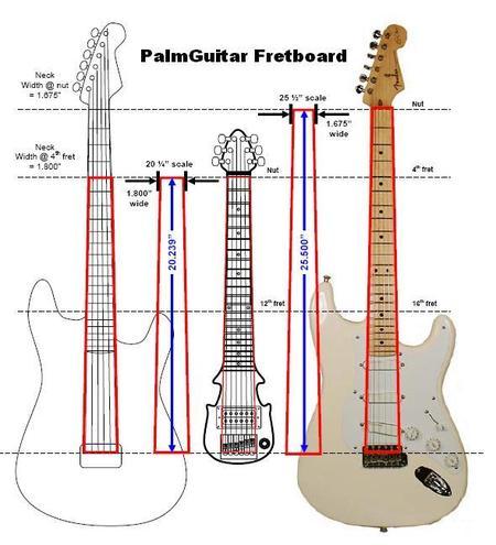 Electric Guitar Fret Sizes : the most awesome travel guitar yet ~ Vivirlamusica.com Haus und Dekorationen